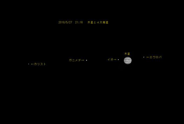 5月27日 木星