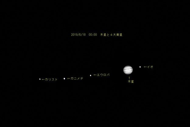 Photos: 木星