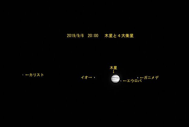 9月6日 木星