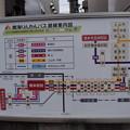 Photos: 橋本駅の写真0008