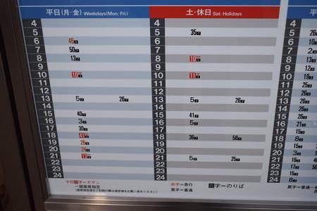 和歌山市駅の写真0003