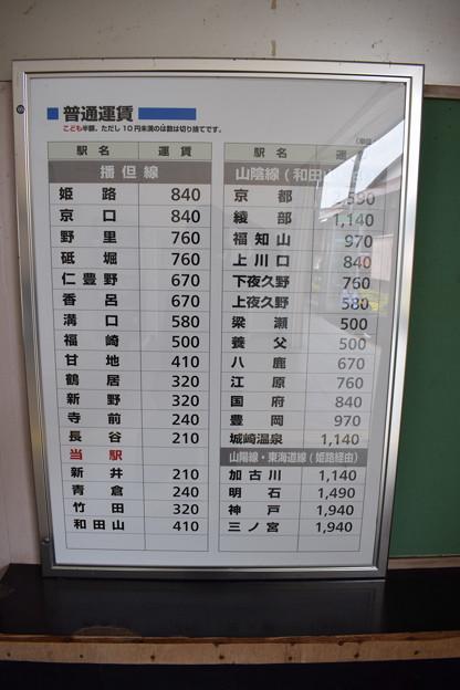 Photos: 生野駅の写真0003