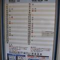 Photos: 生野駅の写真0004