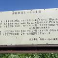 Photos: 金木駅