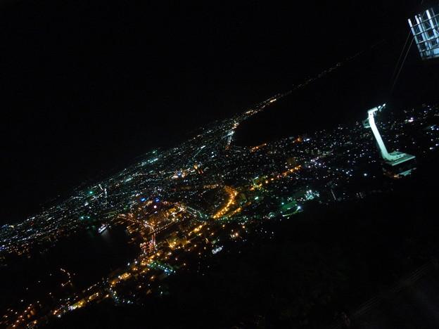 函館100万ドルの夜景とロープウェイ