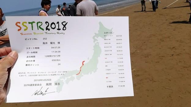 SSTR2018走行記録