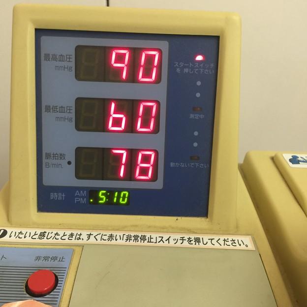 TOMOKOの血圧