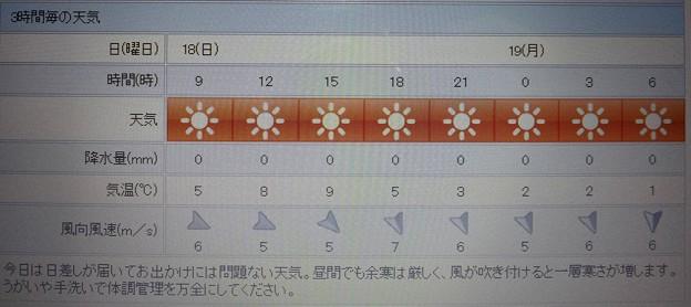 2018/02/18(日)・地元のお天気予報図