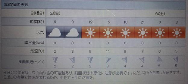 2018/02/23(金)・地元のお天気予報図