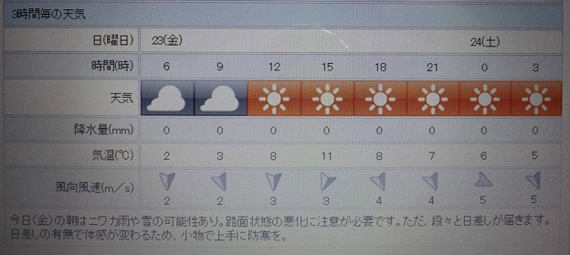 写真: 2018/02/23(金)・地元のお天気予報図