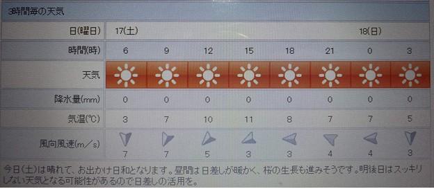 2018/03/17(土)・地元のお天気予報図