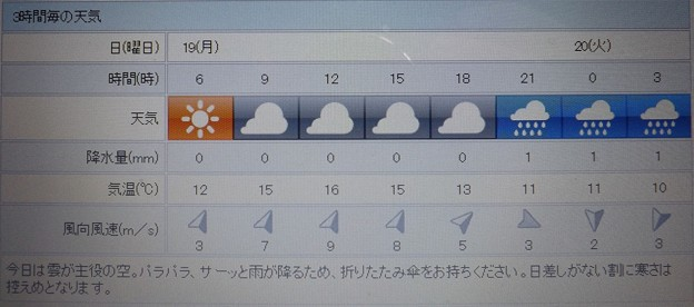 2018/03/19(月)・地元のお天気予報図