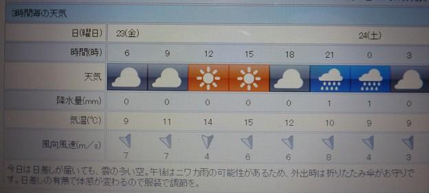 2018/03/23(金)・地元のお天気予報図
