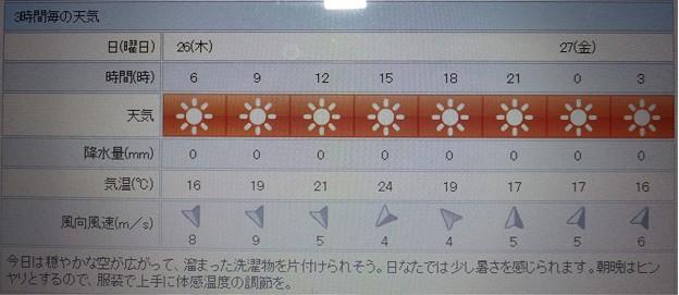 2018/04/26(木)・地元のお天気予報図