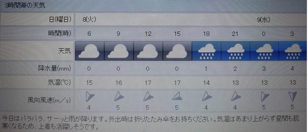 2018/05/08(火)・地元のお天気予報図