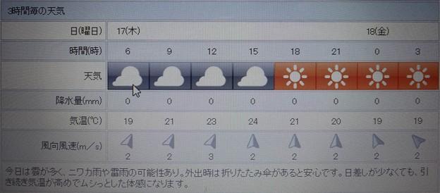 2018/05/17(木)・地元のお天気予報図