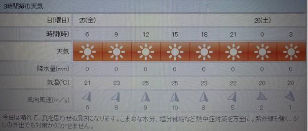 2018/05/25(金)・地元のお天気予報図