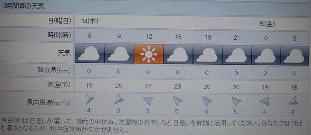 写真: 2018/06/14(木)・地元のお天気予報図