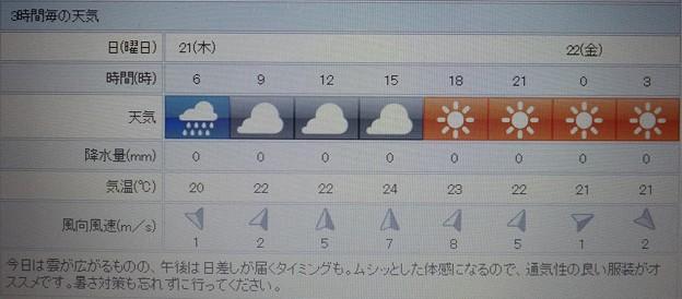 2018/06/21(木)・地元のお天気予報図