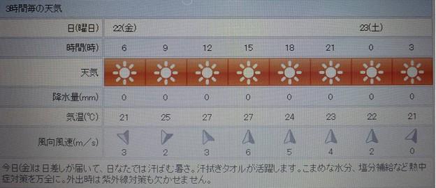 2018/06/22(金)・地元のお天気予報図