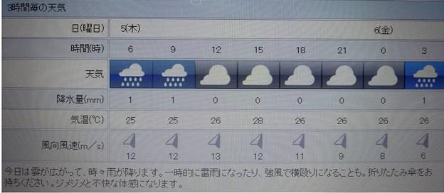 2018/07/05(木)・地元のお天気予報図