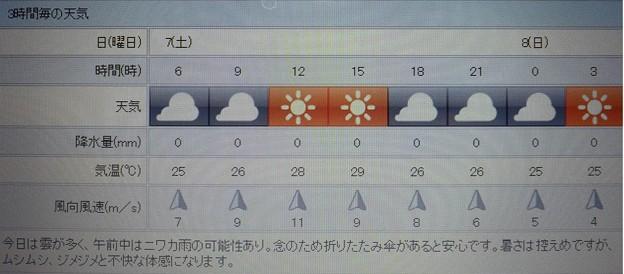 2018/07/07(土)・地元のお天気予報図