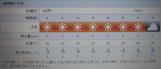 2018/07/16(月・祝)・地元のお天気予報図