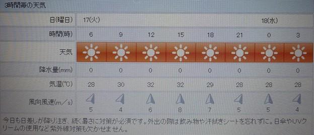 2018/07/17(火)・地元のお天気予報図