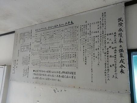 27 9 福島 猪苗代 西久保温泉 亀屋旅館 3