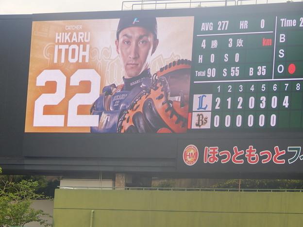 伊藤光/オリックス・バファローズ/2015